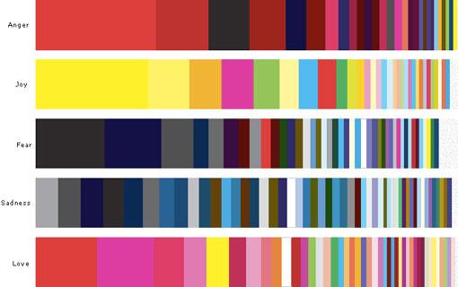 Emotionally Vague Colors