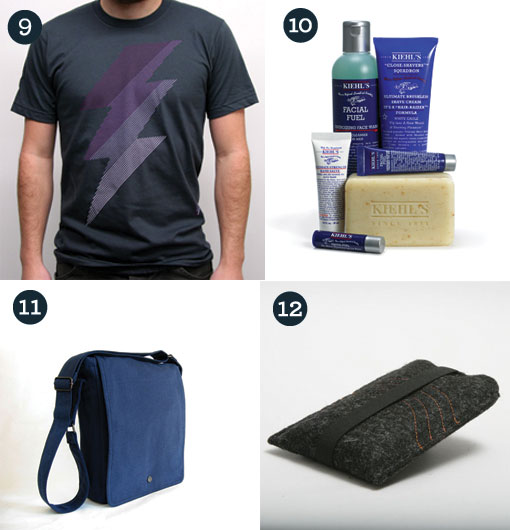 Gift Guide: For the Guys 03