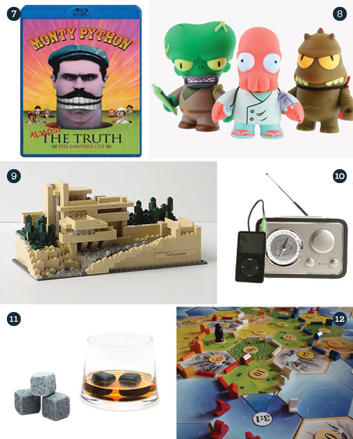 Gift Guide: For the Guys 02