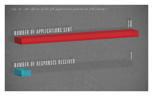 The Job Application Process 01