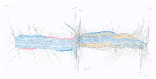 Jorinde Voigt Drawings Design Work Life