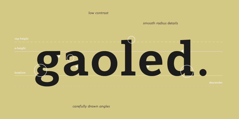 Type Love: Modum / on Design Work Life