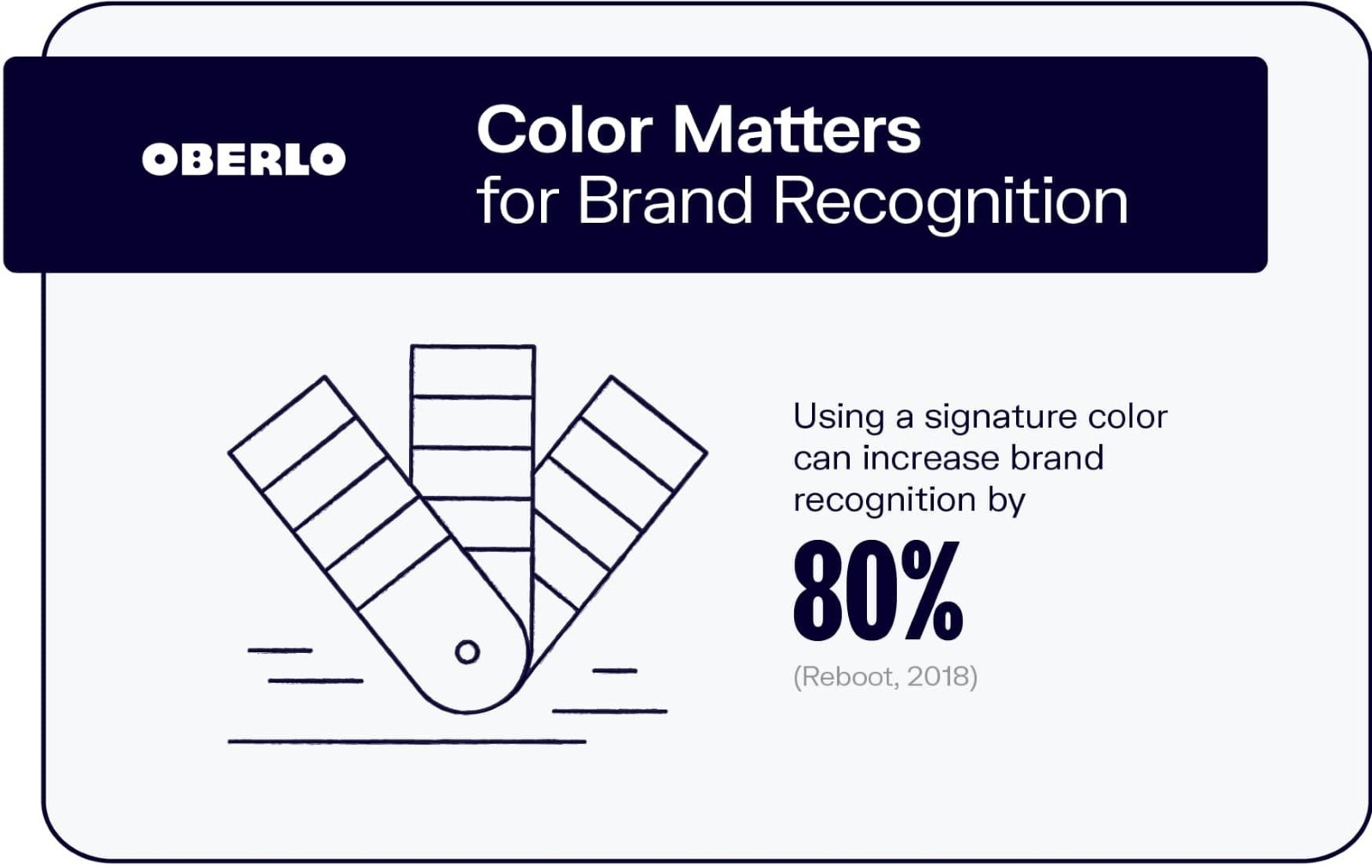 Color Matters for Brand Recognition