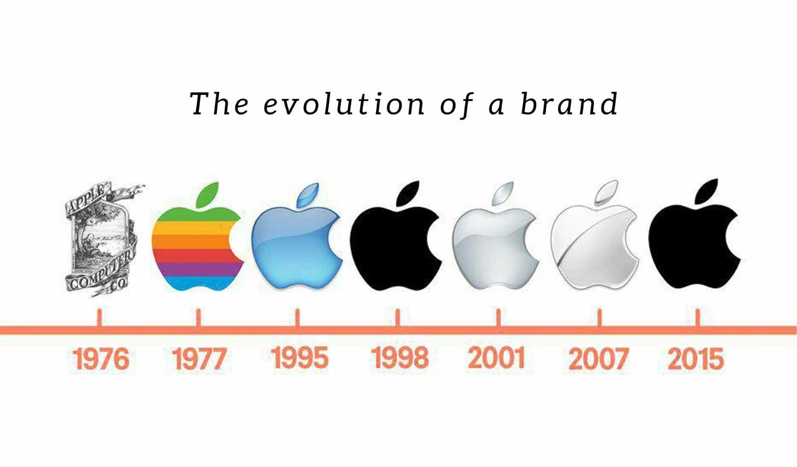 The Evolution of a Brand | PSD Brand Design | Brand Agency